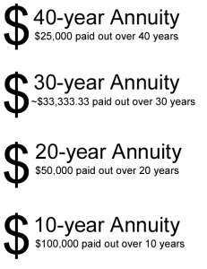 Annuity Information.